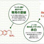 化学系の御用達☆ 行間に斜めの補線があるおもしろルーズリーフ「Science-Leaf」