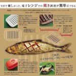 レンジでグリル調理ができちゃう☆ 火を使わない焼き料理トレイ「マイクロウェーブヒート」