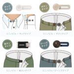 サイズがきつい衣類を伸ばしてアジャスト☆ 針も糸使わずに簡単に取り付けれる「ミニノビル シリーズ」